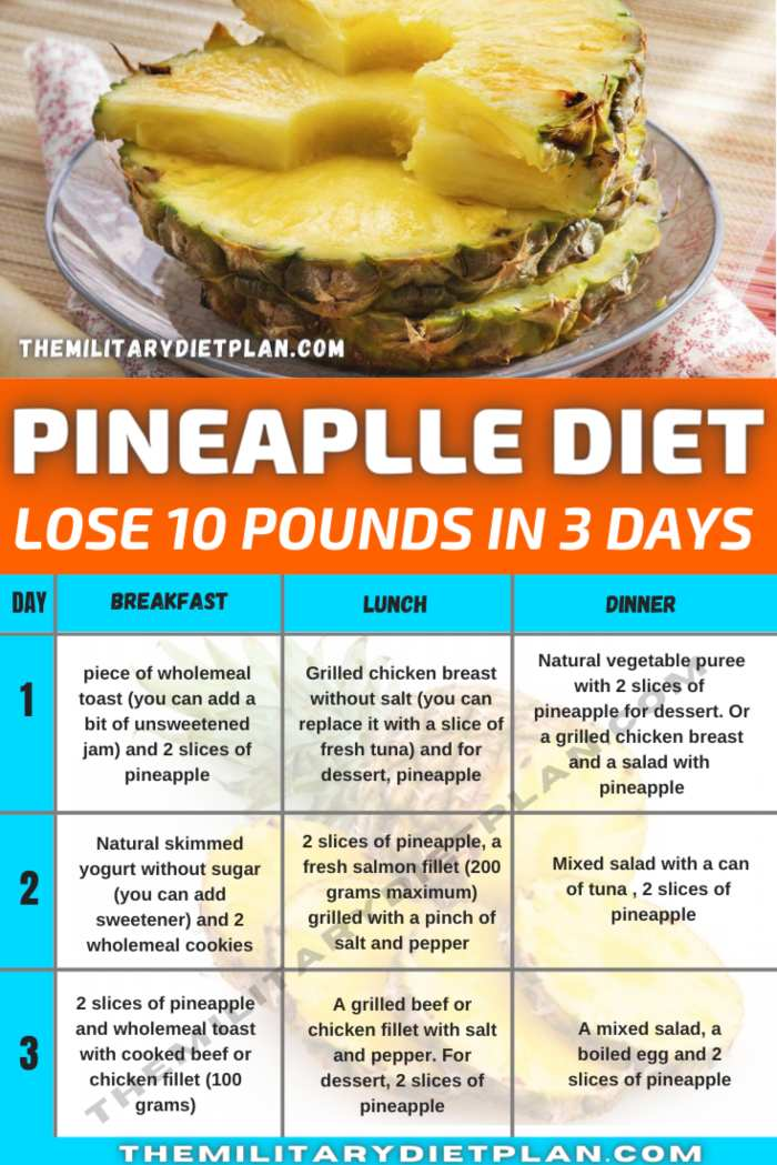 pineapple-diet