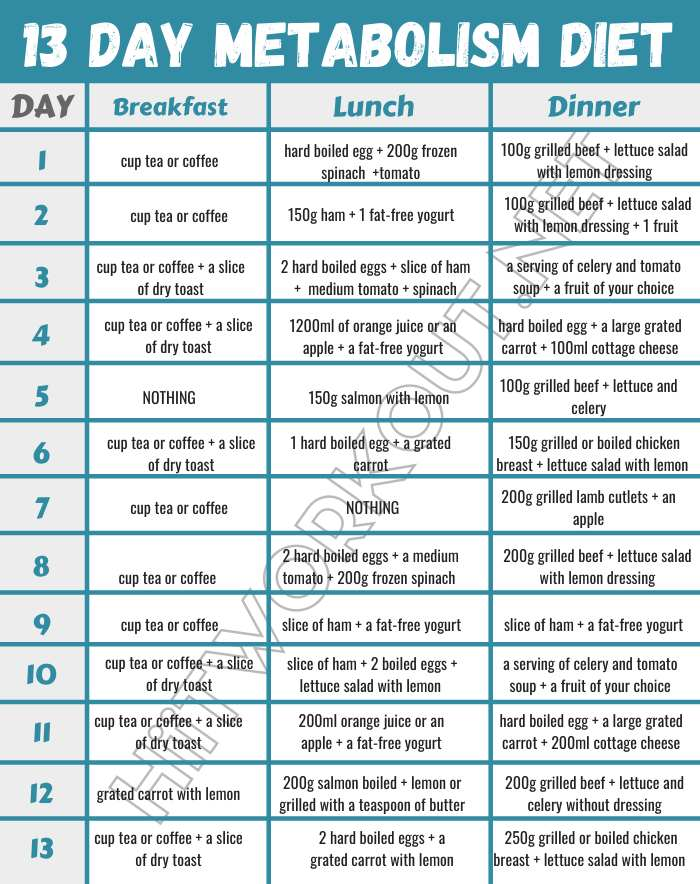 13-day-metabolism-diet