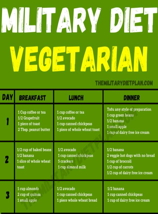3 Day Military Diet For Vegetarian