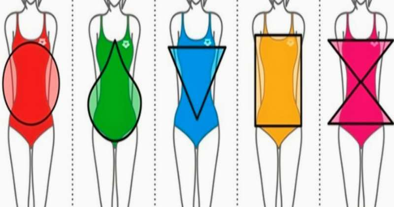 different body types women